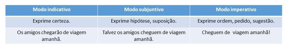 subjuntivo 1