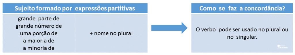 concordancia1
