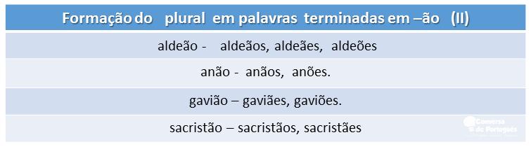 plurais
